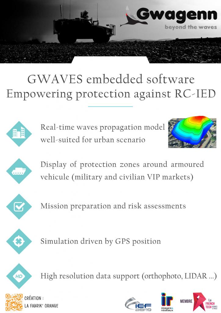 Gwagenn-Gwaves